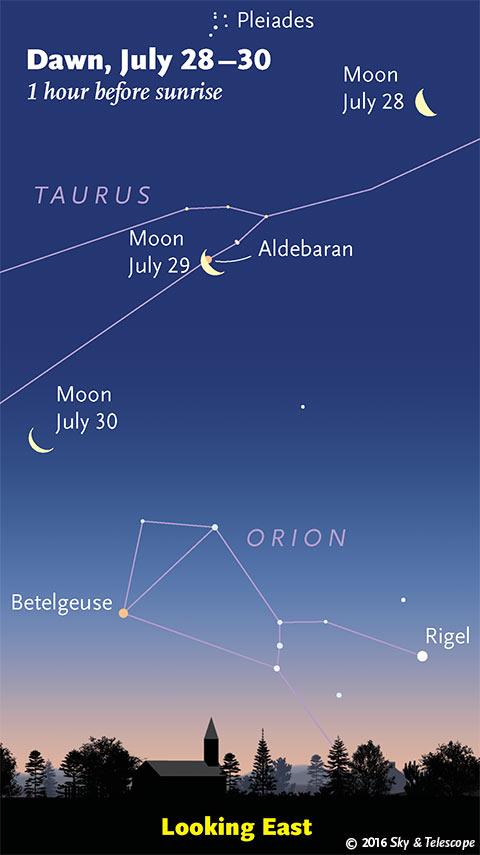 Moon and Aldebaran at dawn, July 28 - 30, 2016