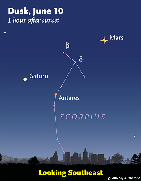 Mars and Saturn, week of June 10, 2016