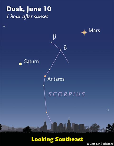 Mars and Saturn, week of June 10, 2016