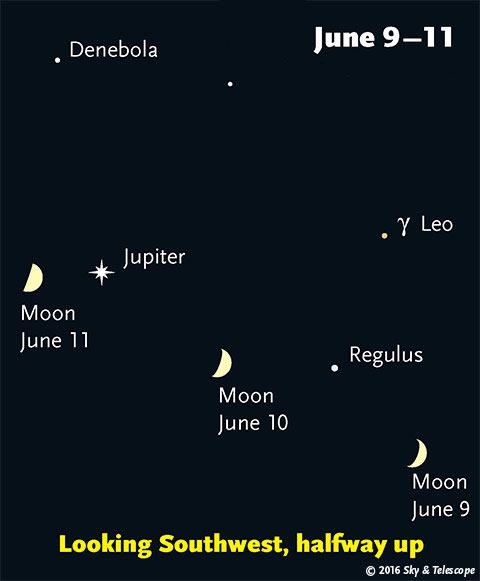 Moon passing Regulus and Jupiter, June 9-11, 2016