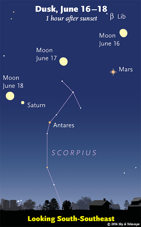 Moon passing Mars, Saturn and Antares, June 16-18, 2016