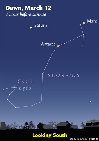 Saturn and Mars over Scorpius before dawn, mid-March 2016.