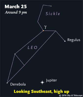 Jupiter under Leo, late March 2016