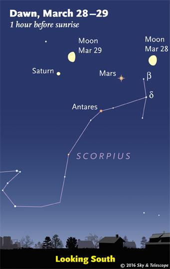 Moon, Mars, Saturn, and Antares at dawn, March 28-29, 2016