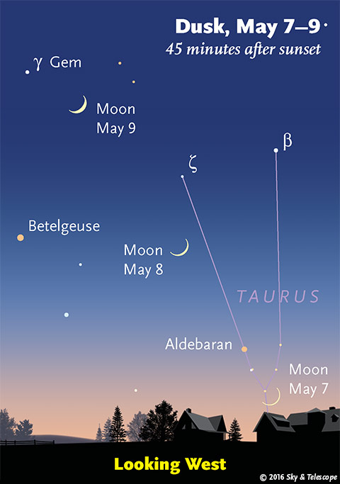 Waxing crescent Moon, May 7, 8, 9, 2016