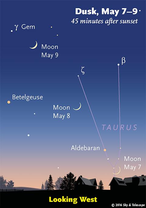 Waxing crescent Moon, May 7, 8, 9, 2016