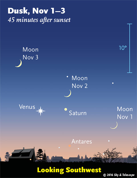 Moon, Saturn, Venus at dusk in early November 2016