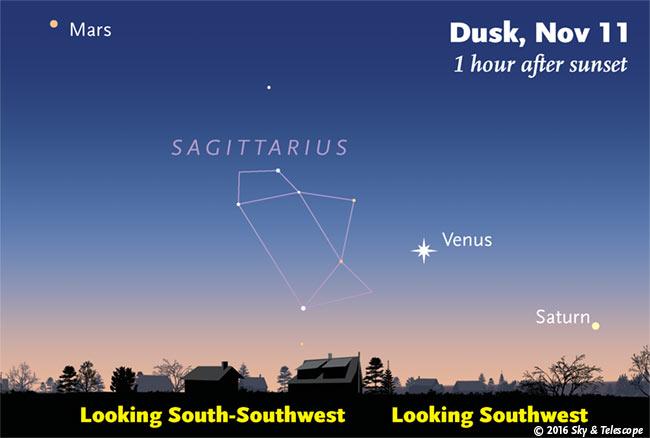 Venus, Mars and Saturn, mid-November 2016