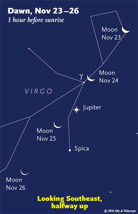 Moon, Jupiter, Spica, Nov. 23-24-25-26, 2016