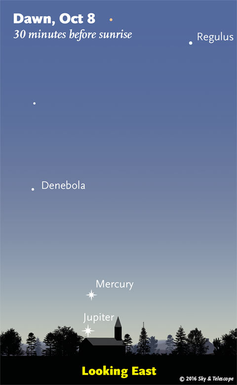 Jupiter and Mercury at dawn, Oct. 8, 2016