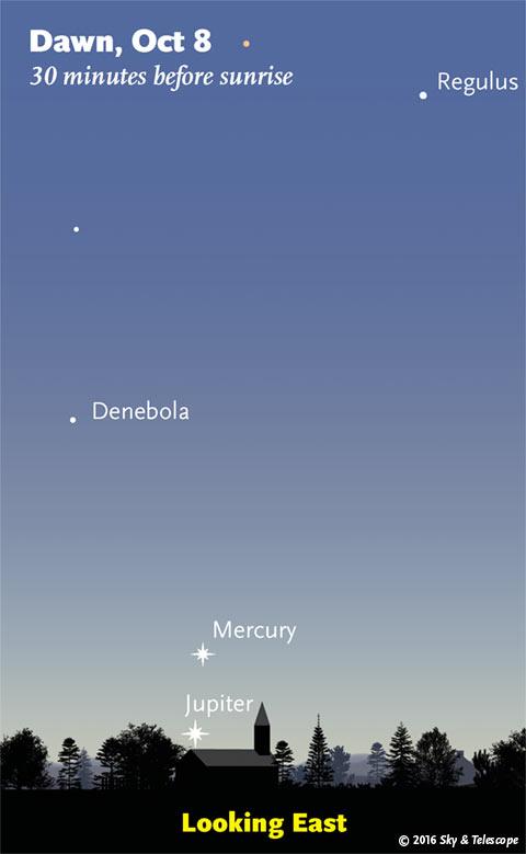 Jupiter and Mercury at dawn, Oct. 8, 2016