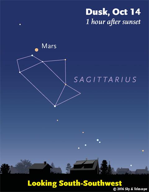 Mars and Sagittarius Teapot, mid-October 2016