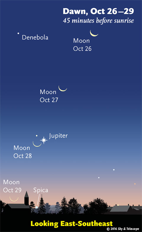 Dawn Moon and Jupiter, Oct. 26, 27, 28, 2016