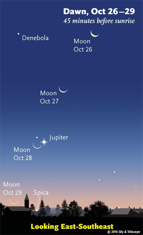 Dawn Moon and Jupiter, Oct. 26, 27, 28, 2016