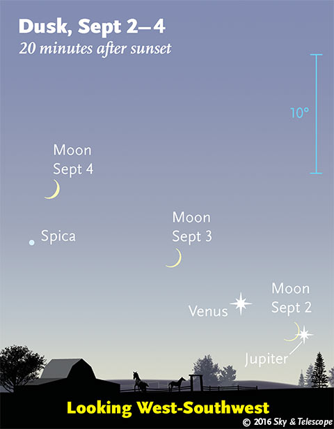 Crescent Moon, Venus, and Jupiter in twilight, Sept 2-4, 2016