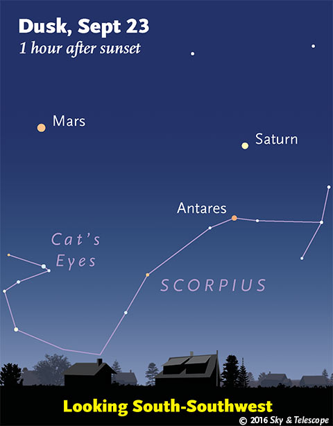 Mars, Saturn, and Antares, Sept. 23, 2016