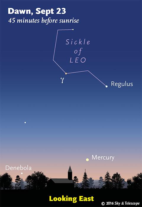 Mercury under Regulus at dawn, late September 2016