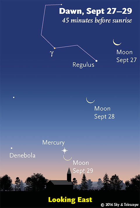 Moon, Regulus, and Mercury at dawn, Sept. 27-29, 2016