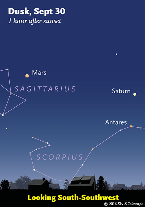 Mars, Saturn, and Antares, Sept. 30, 2016