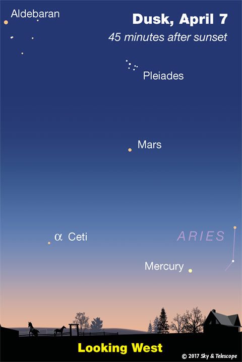 Mars and Mercury at dusk, early April 2017
