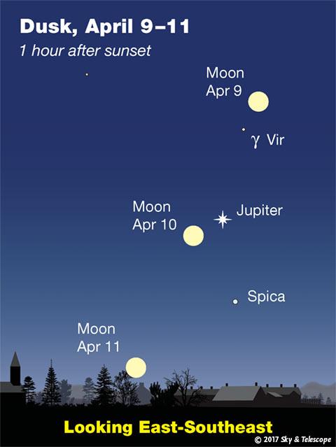 Full Moon and Jupiter, April 10, 2017