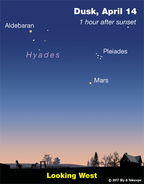 Mars, Pleiades, Aldebaran, mid-April 2017