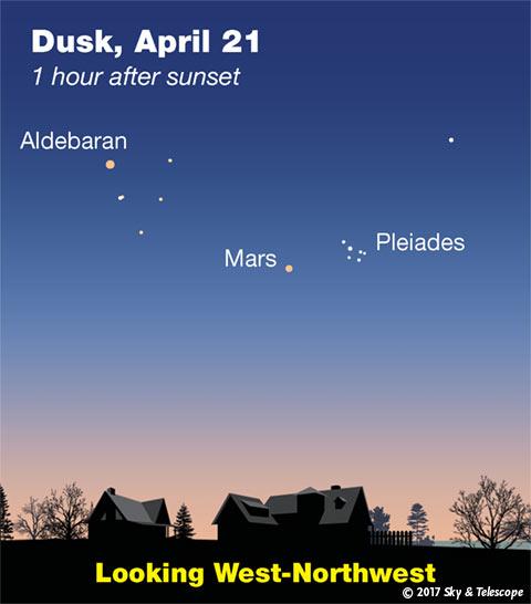 Mars and Pleiades, April 21, 2017