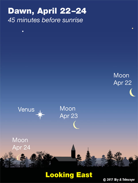 Moon and Venus, April 23, 2017
