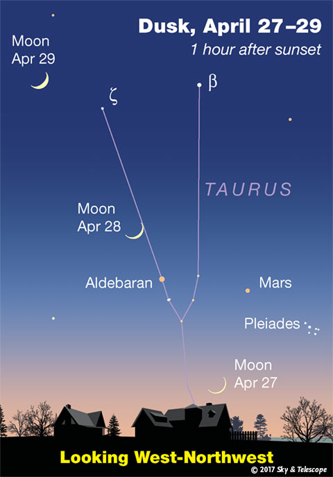Moon, Mars, Pleiades, Aldebaran April 27-29, 2017