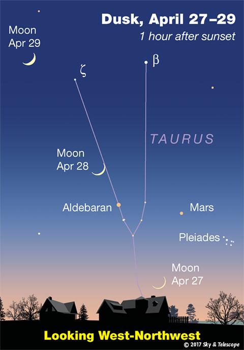 Moon, Mars, Pleiades, Aldebaran April 27-29, 2017