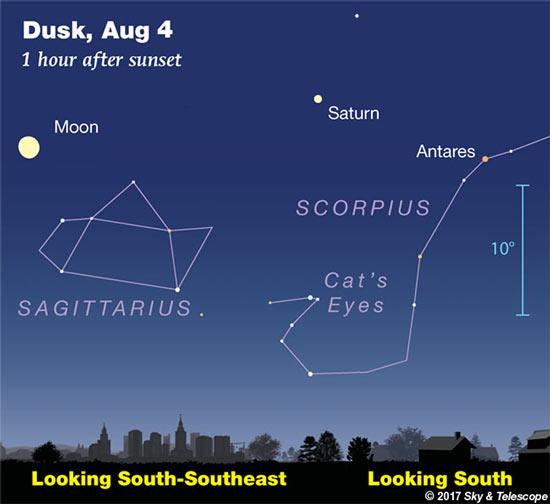 Moon, Saturn, Sagittarius, Scorpius Aug 4, 2017