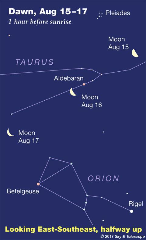 Venus, Aldebaran, Orion August 15-17, 2017