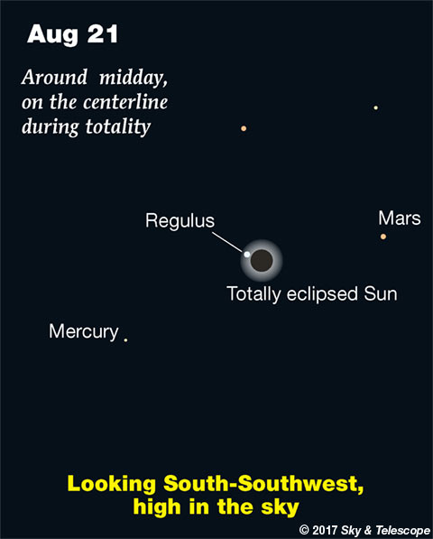 Stars and Mars close to the eclipsed Sun, Aug 21, 2017