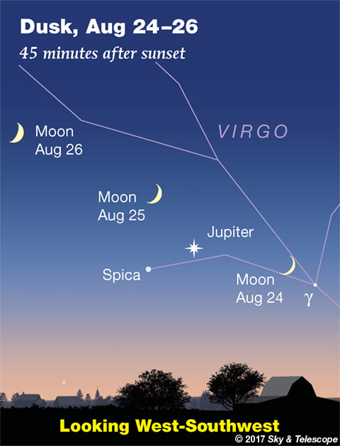Moon and Jupiter, Aug 24 - 26, 2017