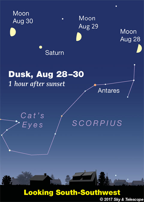Moon over Scorpius and Saturn, Aug. 28-30, 2017