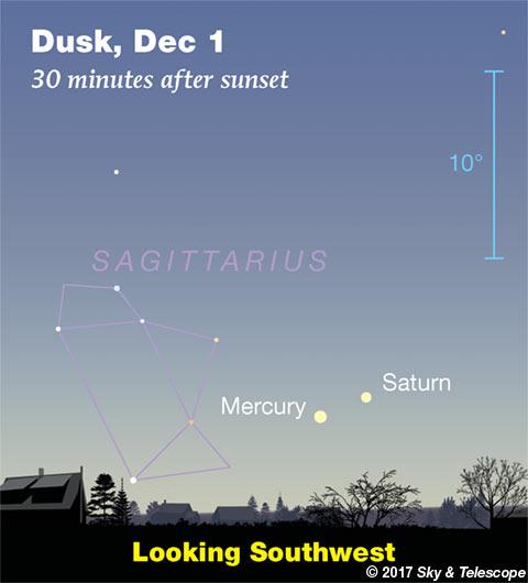 Mercury and Saturn in the sunset, Dec. 1, 2017