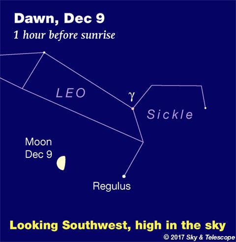 Moon and Regulus at dawn, Dec. 9, 2017