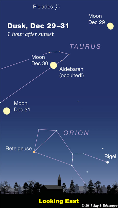 Moon in Taurus, Dec. 30 and 31, 2017