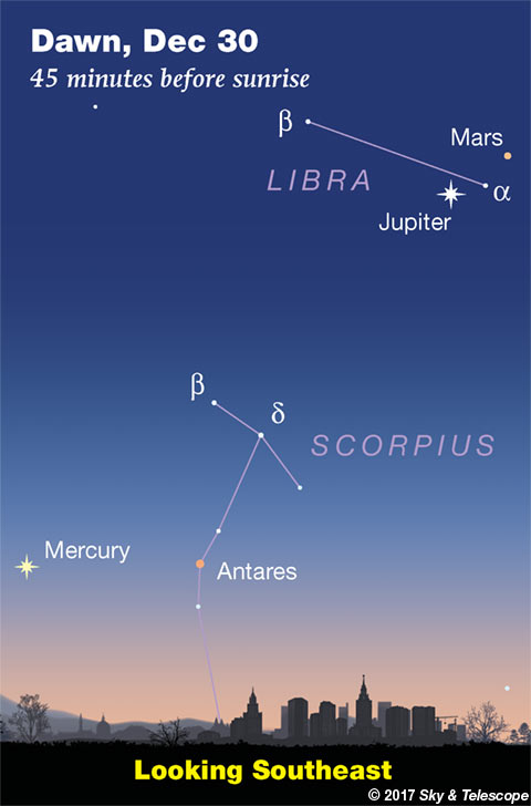 Mercury, Jupiter, Antares at dawn, Dec. 30, 2017