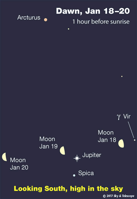 Moon, Jupiter, Spica at dawn Jan 18-20, 2016