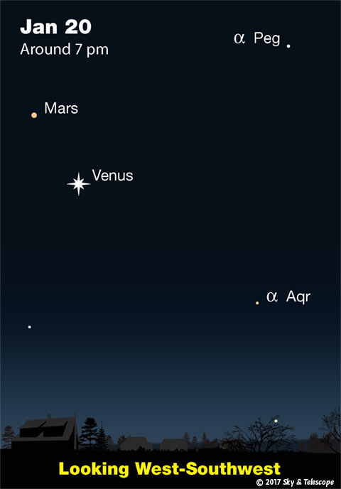 Venus and Mars at nightfall, late January 2016