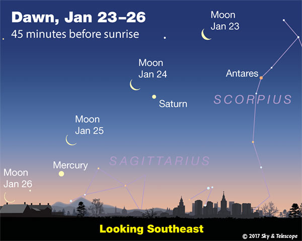 Moon, Antares, Saturn, and Mercury at dawn, Jan. 23-26, 2017