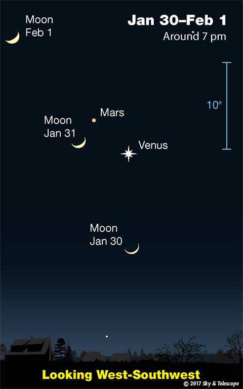 Moon, Venus, Mars, Jan. 30-31, 2017