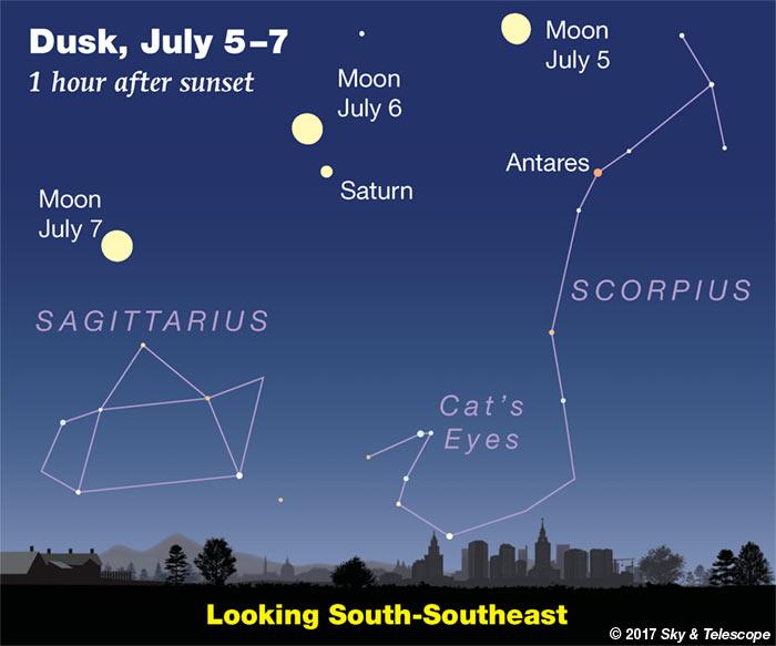 Moon, Saturn, Antares, July 5-7, 2017