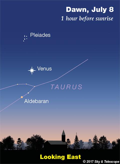 Pleiades, Venus, Aldebaran at dawn, July 8, 2017a