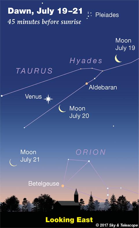 Moon and Venus at dawn, July 20, 2017