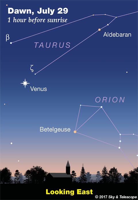Venus at dawn, July 29, 2017