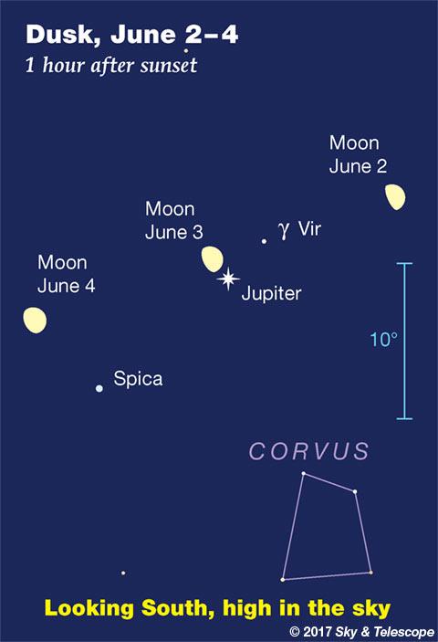 Moon and Jupiter, June 2, 3, 4, 2017