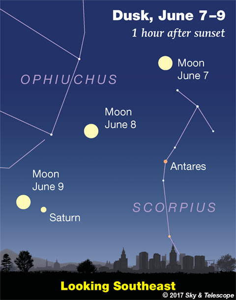 Moon, Antares, Scorpius, Saturn: June 7-9, 2017