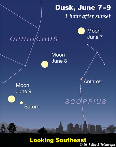 Moon, Antares, Scorpius, Saturn: June 7-9, 2017